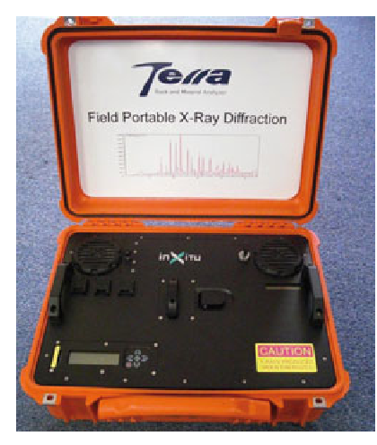 Terra Field Portable XRD/XRF