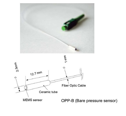 OPP-B Fiber optic pressure sensor