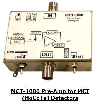 Pre-Amplifiers (MCT-1000)