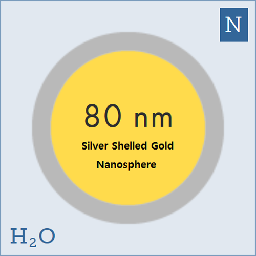 80 nm Silver Shelled Gold Nanospheres (NanoXact)