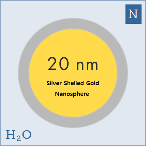 20 nm Silver Shelled Gold Nanospheres (NanoXact)